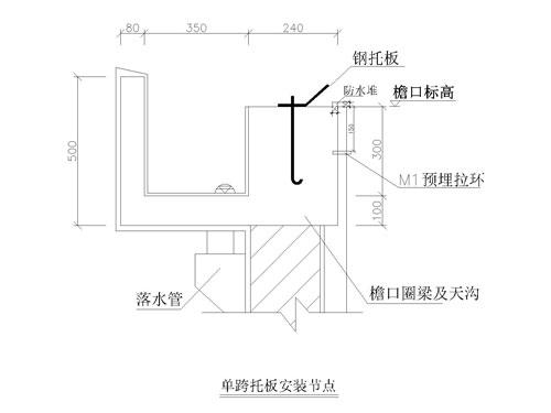 u赢电竞注册波纹钢屋顶面图片